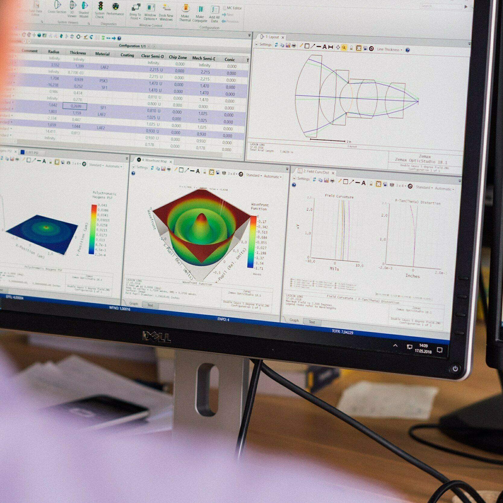 Optical Design at In-Vision